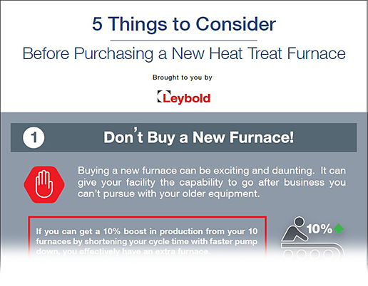5 things to consider before purchasing a new heat furnace